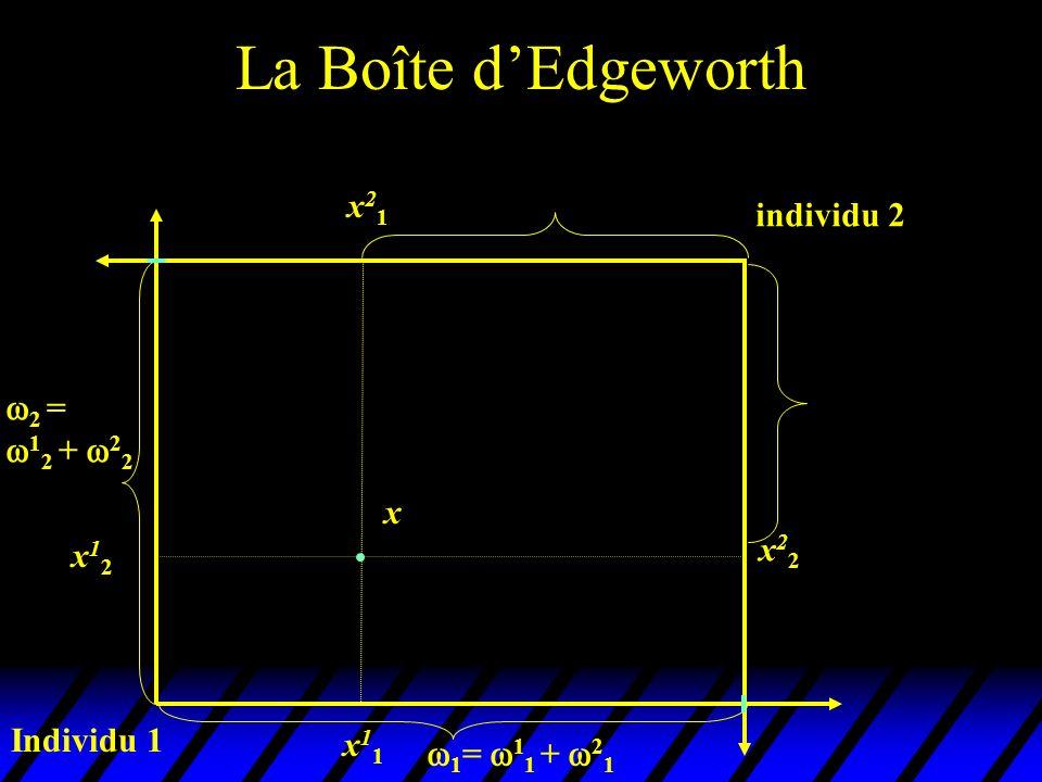 La Boîte d'Edgeworth x21 individu 2 2 = 12 + 22 x x22 x12