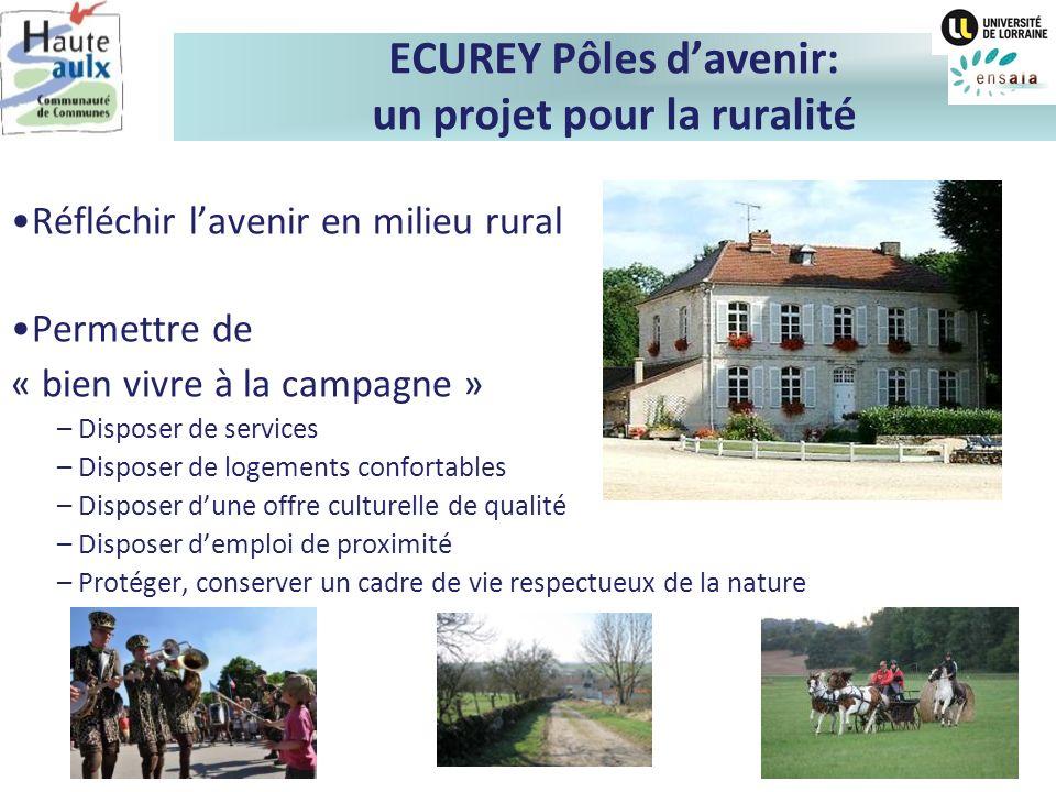 ECUREY Pôles d'avenir: un projet pour la ruralité