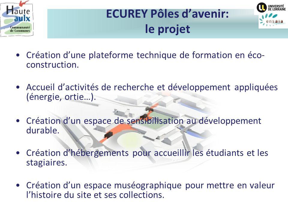 ECUREY Pôles d'avenir: le projet