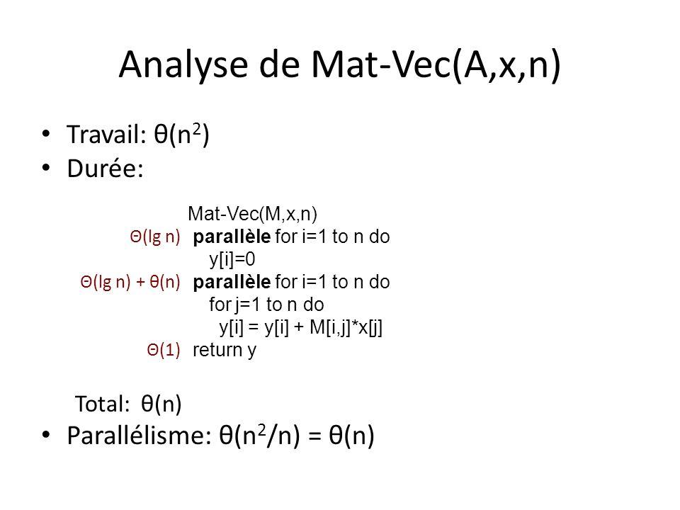 Analyse de Mat-Vec(A,x,n)
