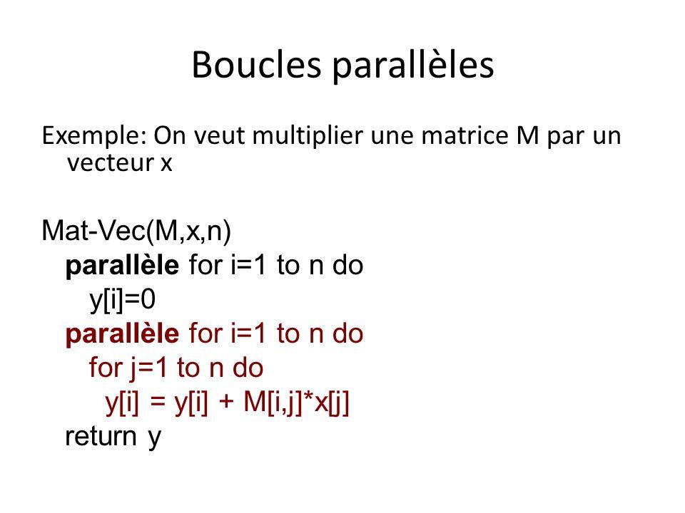 Boucles parallèles