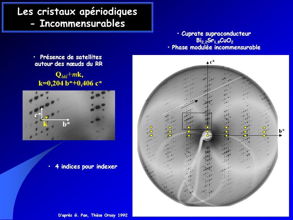 Les cristaux apériodiques - Incommensurables