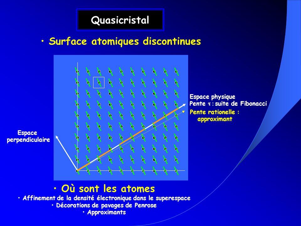 Quasicristal Surface atomiques discontinues Où sont les atomes