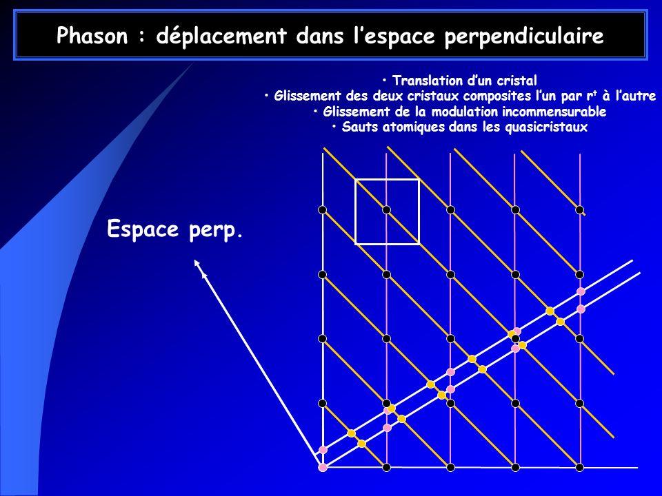 Phason : déplacement dans l'espace perpendiculaire