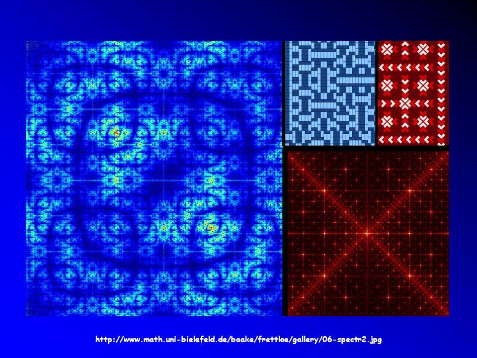 http://www. math. uni-bielefeld. de/baake/frettloe/gallery/06-spectr2