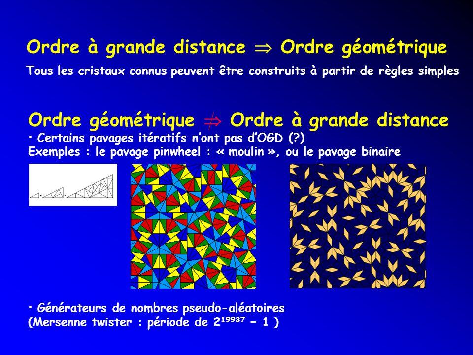 Ordre à grande distance  Ordre géométrique