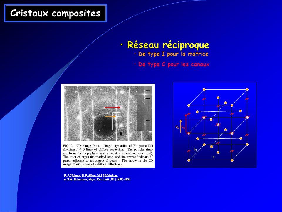 Cristaux composites Réseau réciproque De type I pour la matrice