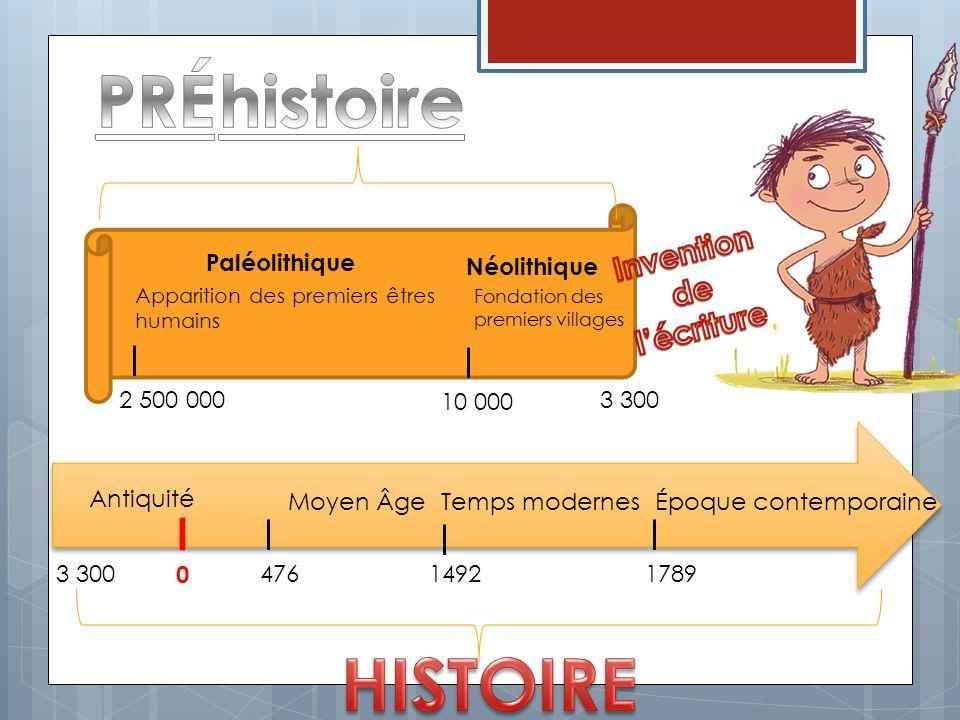 PRÉ histoire HISTOIRE Invention de l'écriture Paléolithique