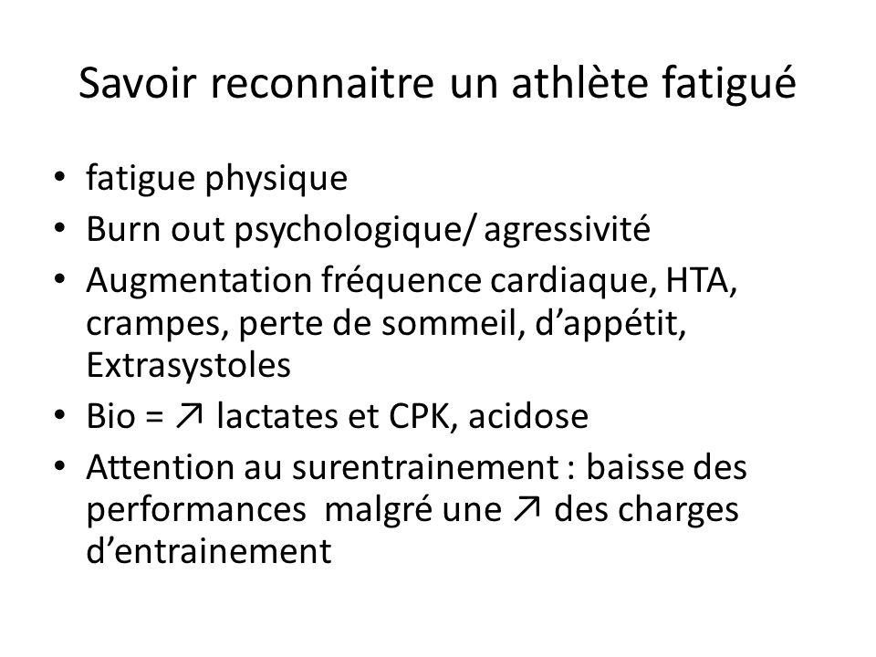 Savoir reconnaitre un athlète fatigué