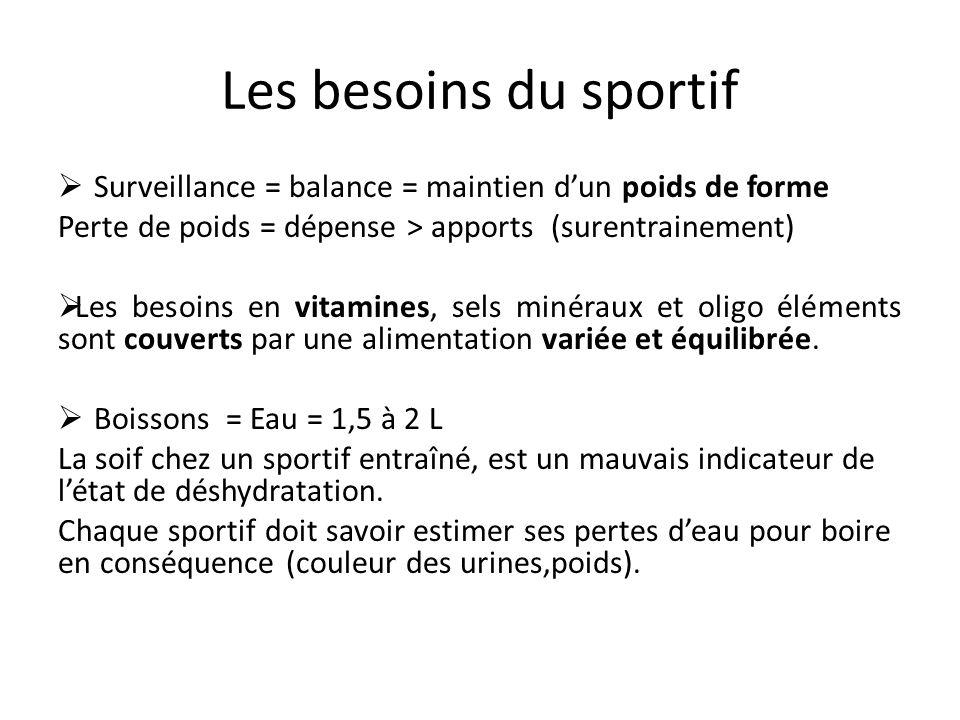 Les besoins du sportif Surveillance = balance = maintien d'un poids de forme. Perte de poids = dépense > apports (surentrainement)