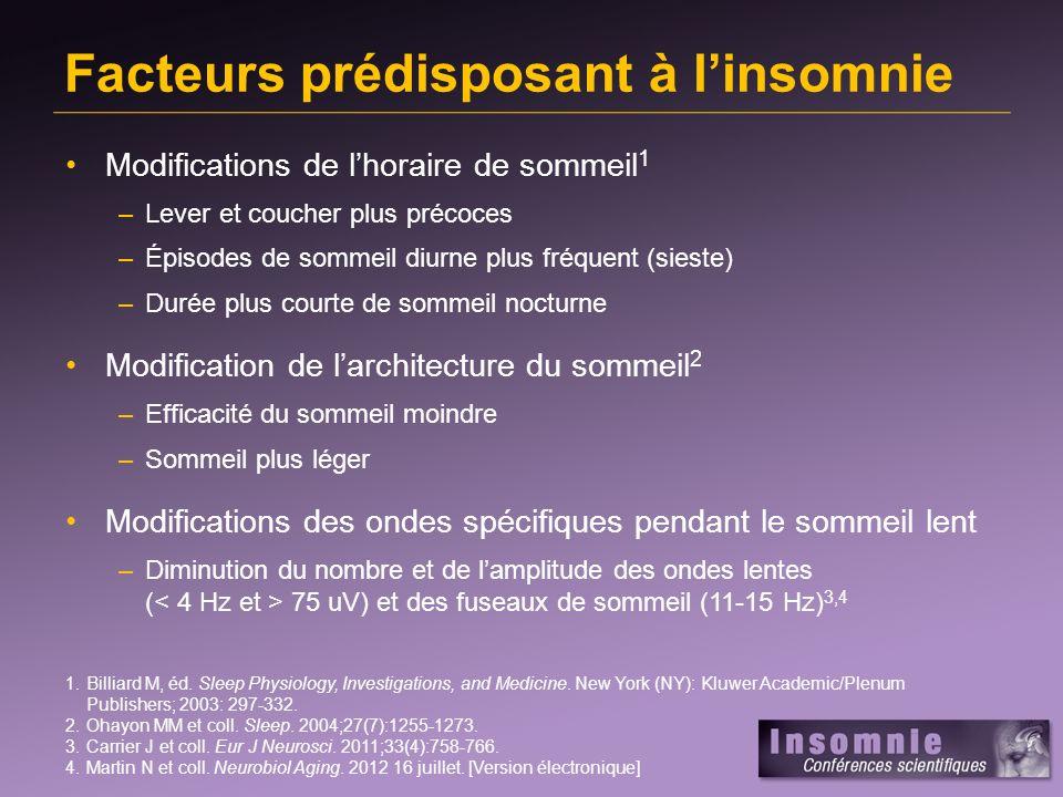 Facteurs prédisposant à l'insomnie