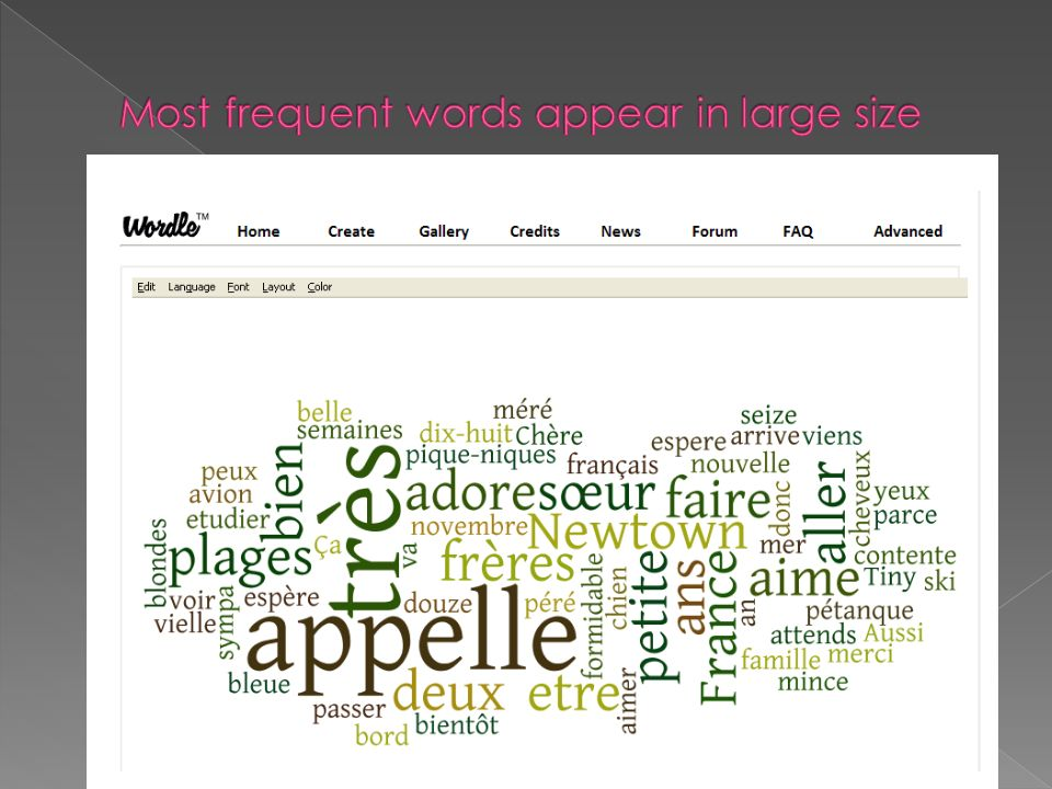 Most frequent words appear in large size