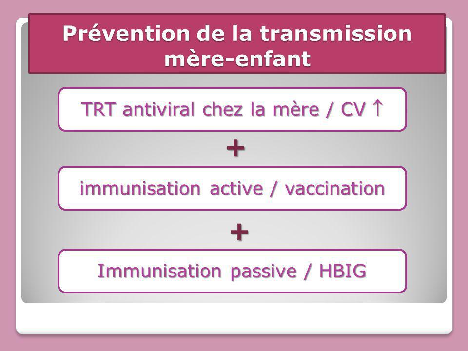 Prévention de la transmission mère-enfant