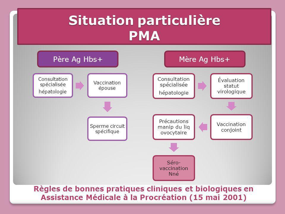 Situation particulière PMA