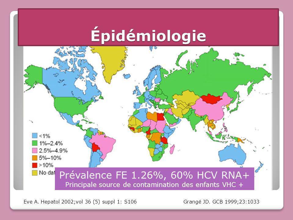 Épidémiologie Prévalence FE 1.26%, 60% HCV RNA+