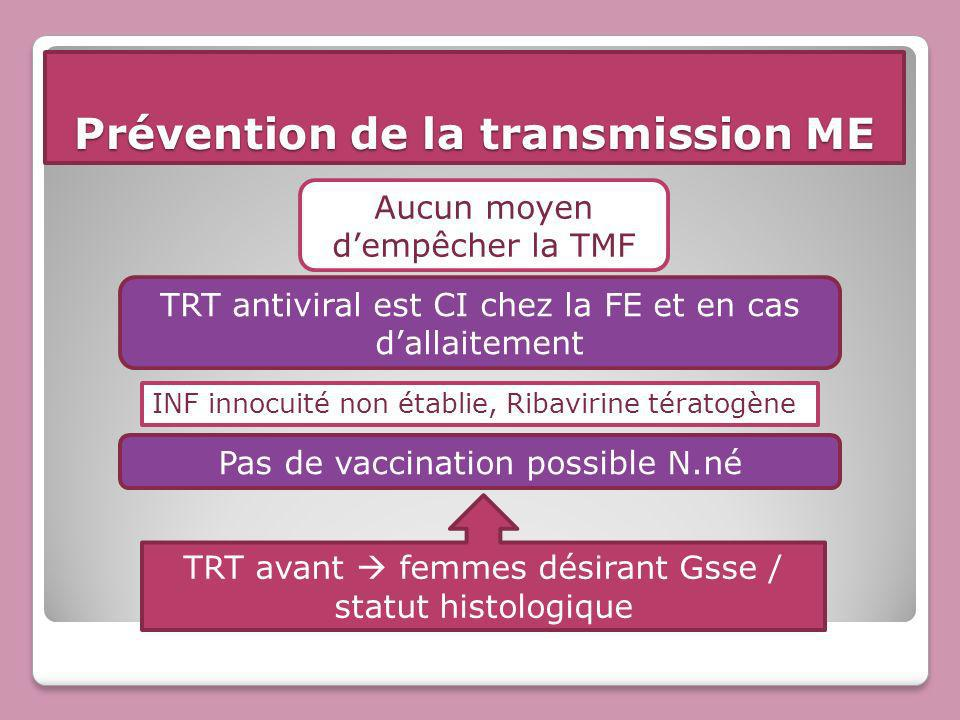 Prévention de la transmission ME