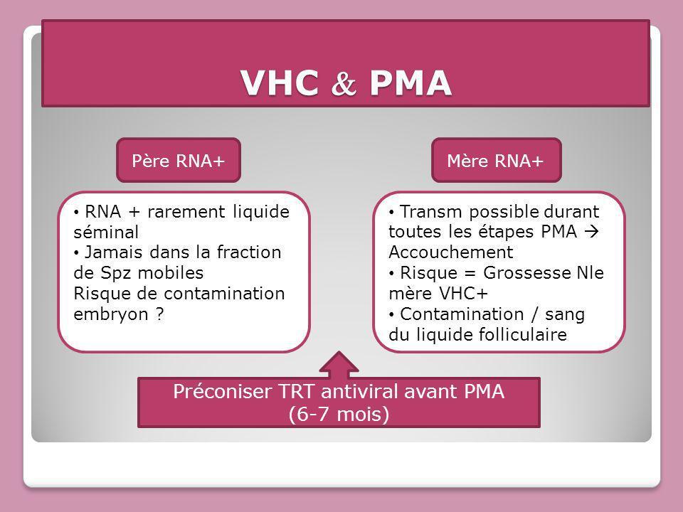 Préconiser TRT antiviral avant PMA