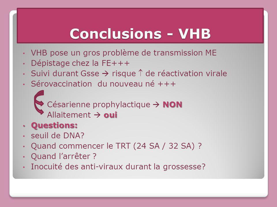 Conclusions - VHB VHB pose un gros problème de transmission ME