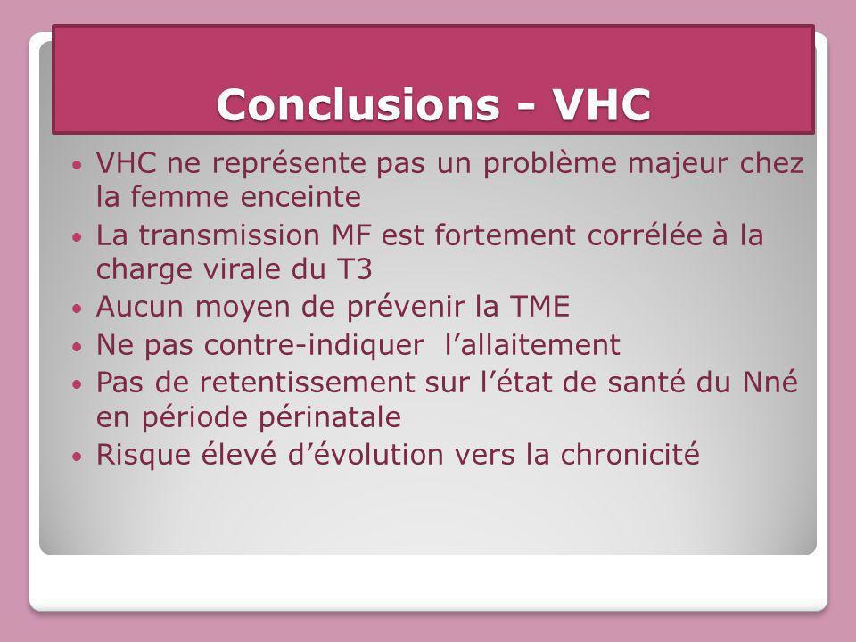 Conclusions - VHC VHC ne représente pas un problème majeur chez la femme enceinte.