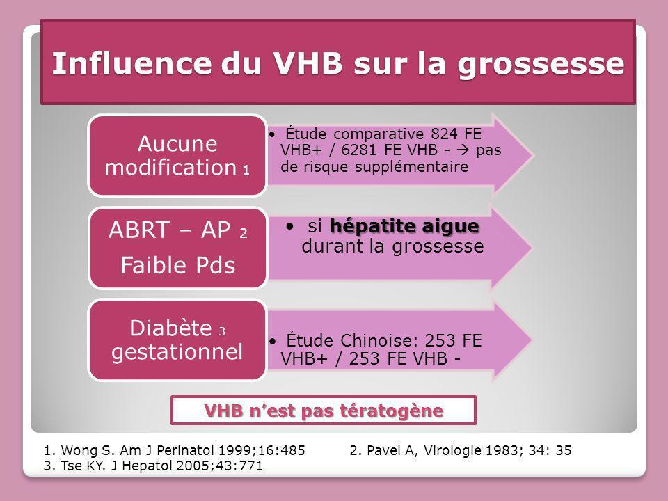 Influence du VHB sur la grossesse