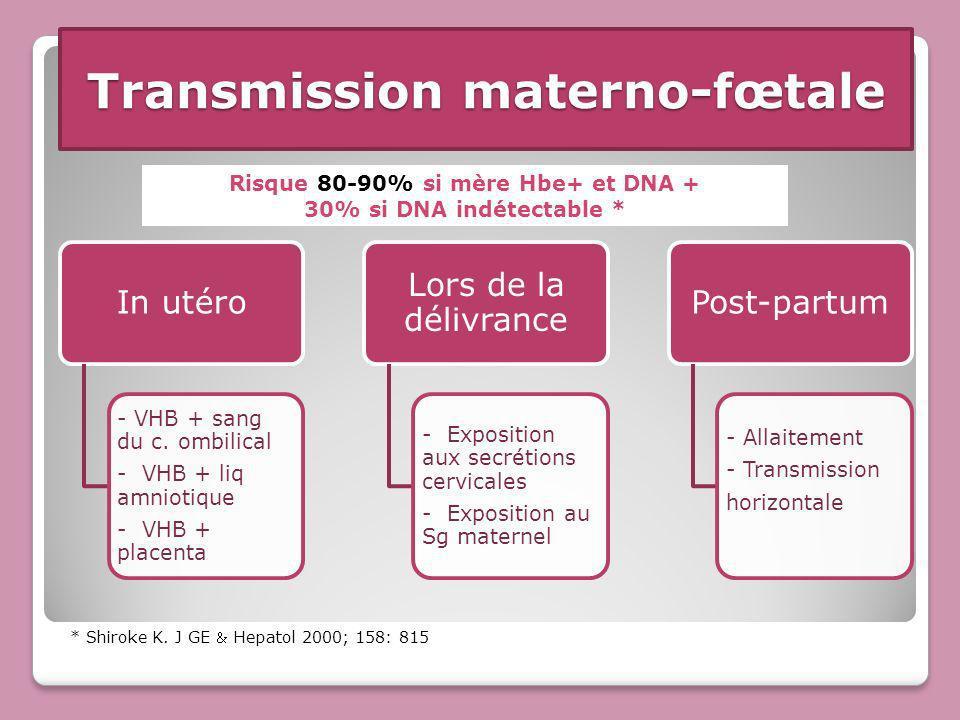 Transmission materno-fœtale