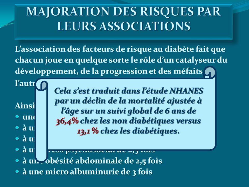 MAJORATION DES RISQUES PAR LEURS ASSOCIATIONS