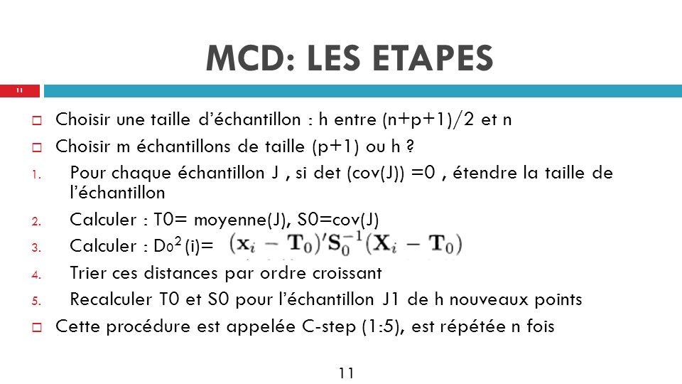 MCD: LES ETAPES Choisir une taille d'échantillon : h entre (n+p+1)/2 et n. Choisir m échantillons de taille (p+1) ou h