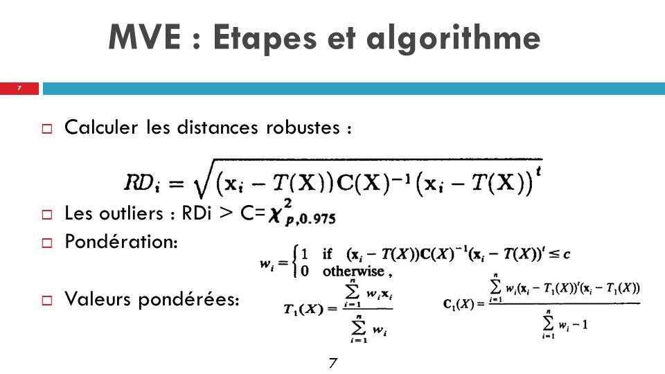 MVE : Etapes et algorithme