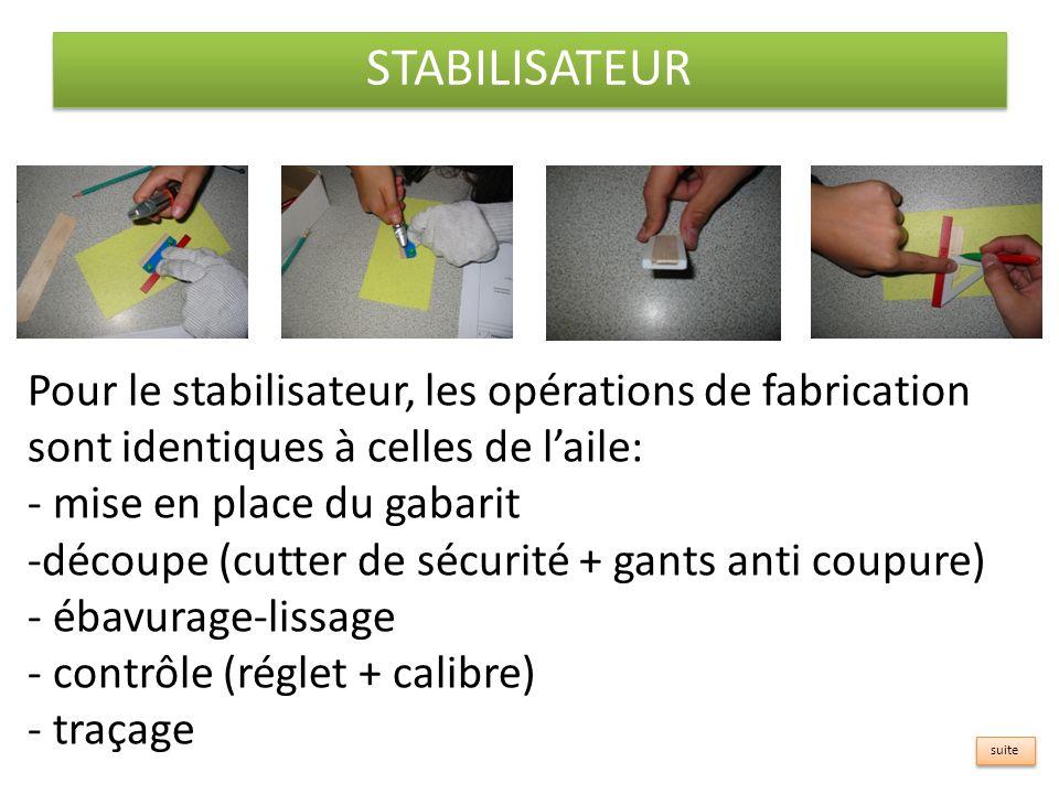 STABILISATEUR Pour le stabilisateur, les opérations de fabrication sont identiques à celles de l'aile: