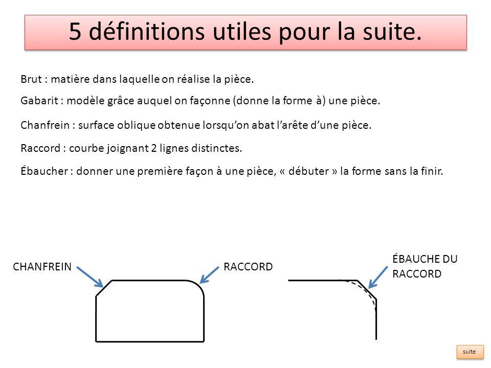5 définitions utiles pour la suite.