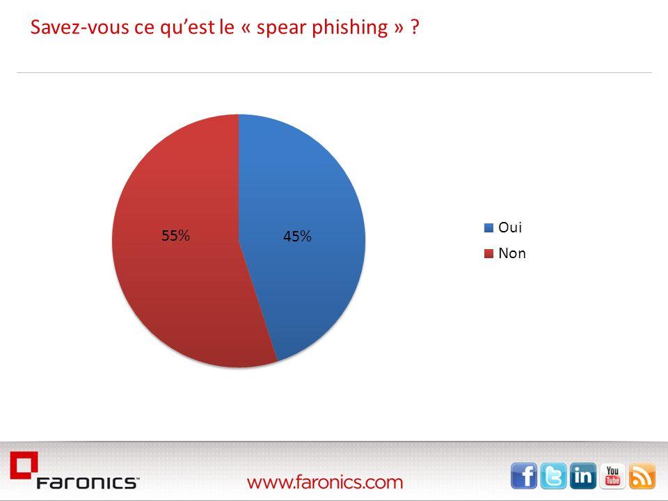 Savez-vous ce qu'est le « spear phishing »