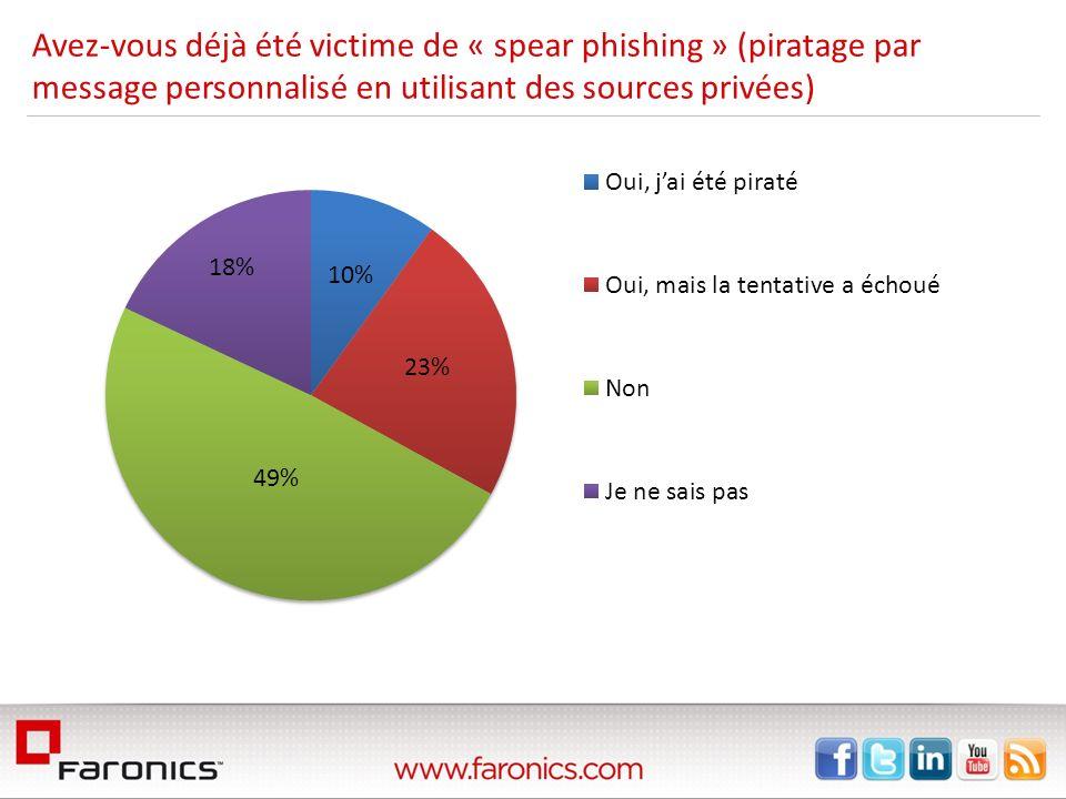 Avez-vous déjà été victime de « spear phishing » (piratage par message personnalisé en utilisant des sources privées)