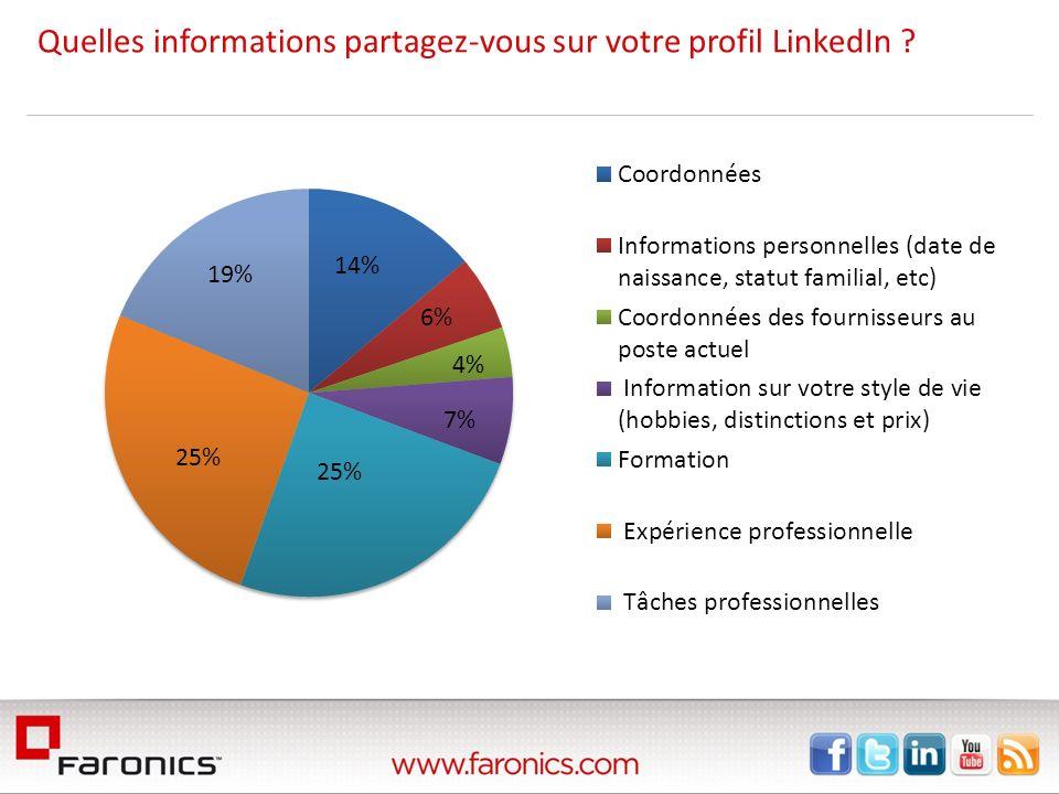 Quelles informations partagez-vous sur votre profil LinkedIn