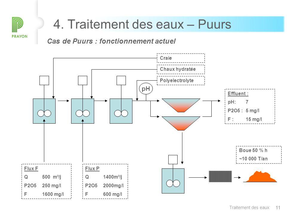 4. Traitement des eaux – Puurs