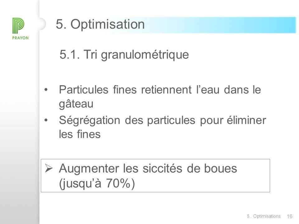 5. Optimisation Augmenter les siccités de boues (jusqu'à 70%)