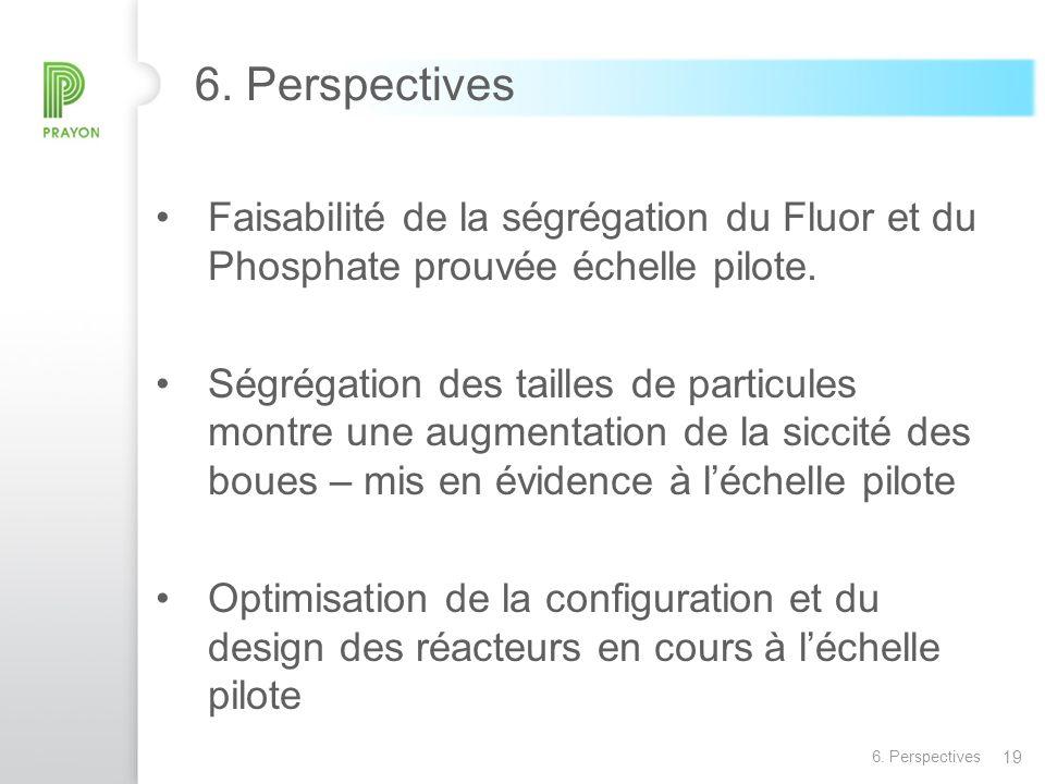 6. Perspectives Faisabilité de la ségrégation du Fluor et du Phosphate prouvée échelle pilote.