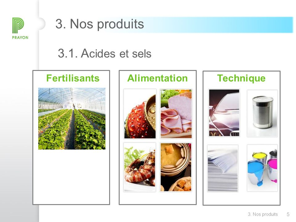 3. Nos produits Fertilisants Alimentation Technique