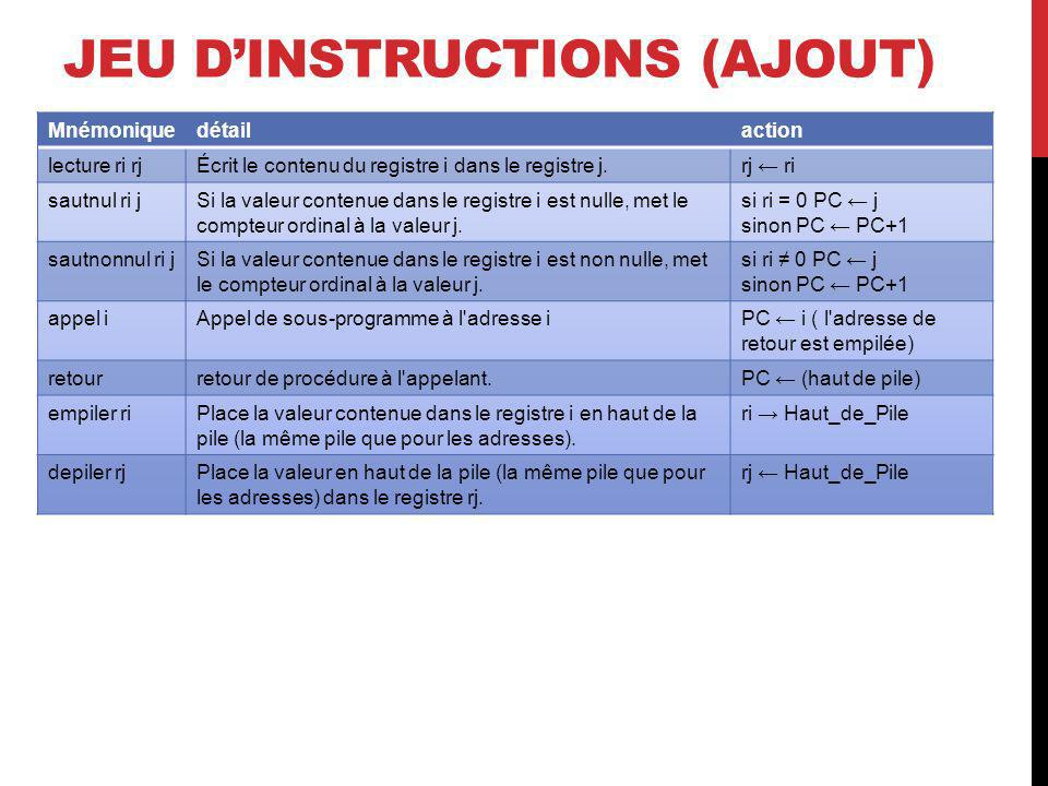 Jeu d'Instructions (ajout)