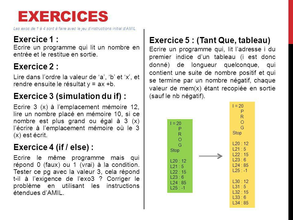 exercices Exercice 1 : Exercice 2 : Exercice 3 (simulation du if) :