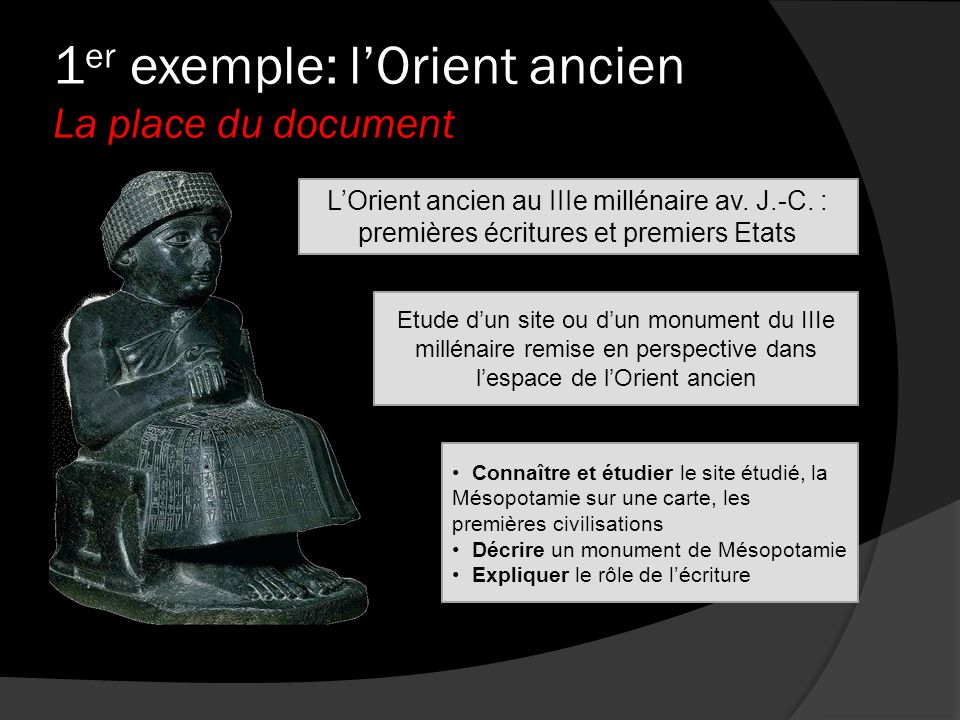 1er exemple: l'Orient ancien La place du document