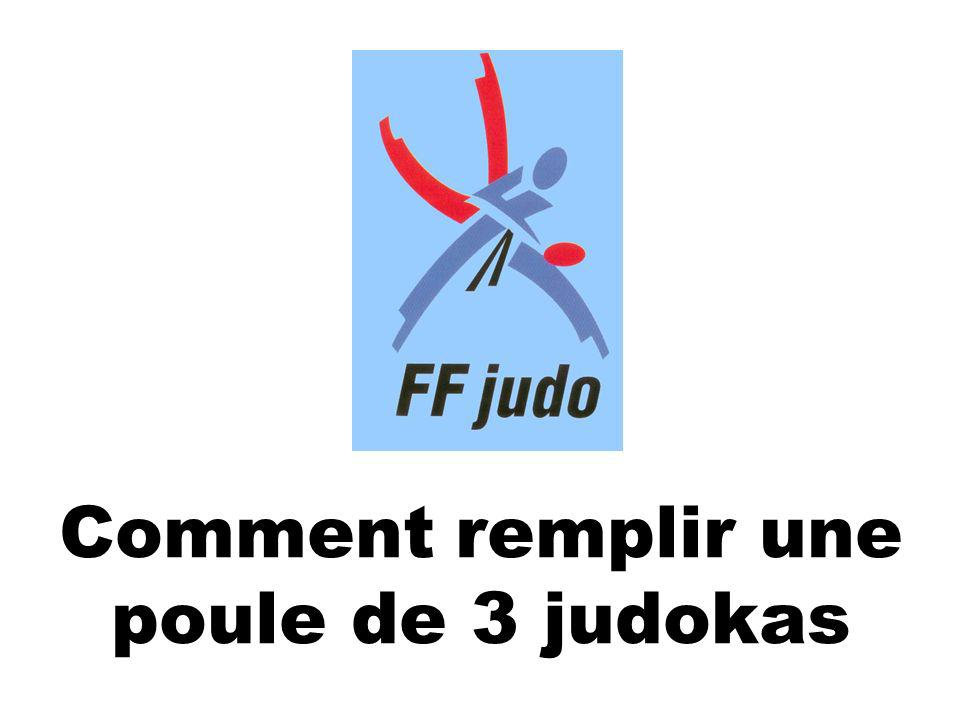 Comment remplir une poule de 3 judokas