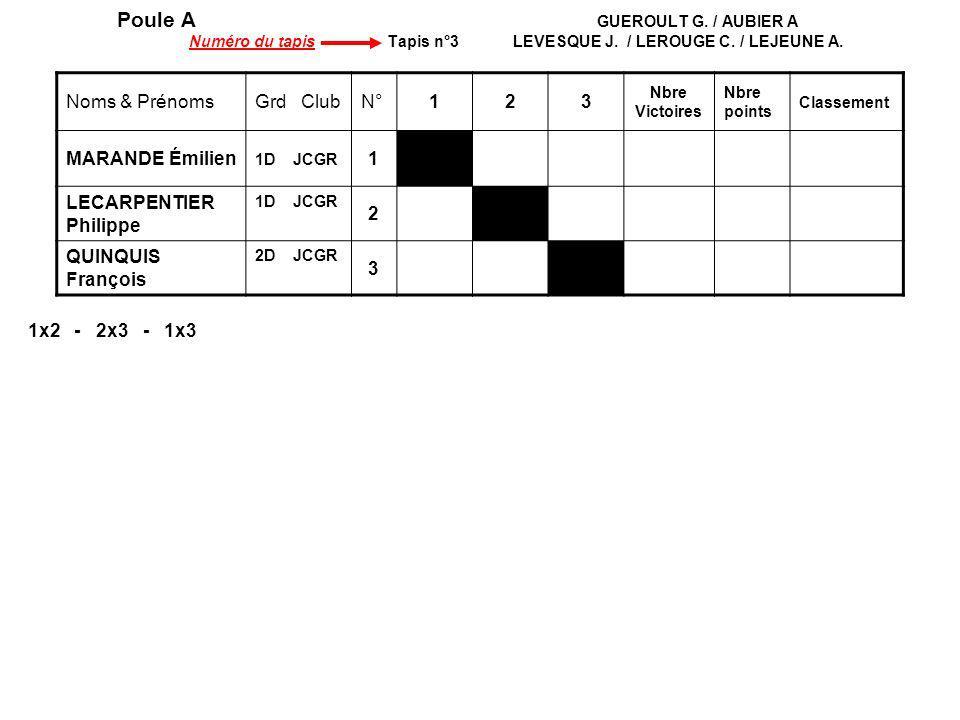 Poule A. GUEROULT G. / AUBIER A Numéro du tapis Tapis n°3 LEVESQUE J