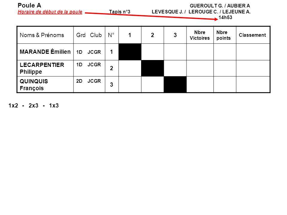 Poule A GUEROULT G. / AUBIER A Horaire de début de la poule Tapis n°3 LEVESQUE J. / LEROUGE C. / LEJEUNE A. 14h53