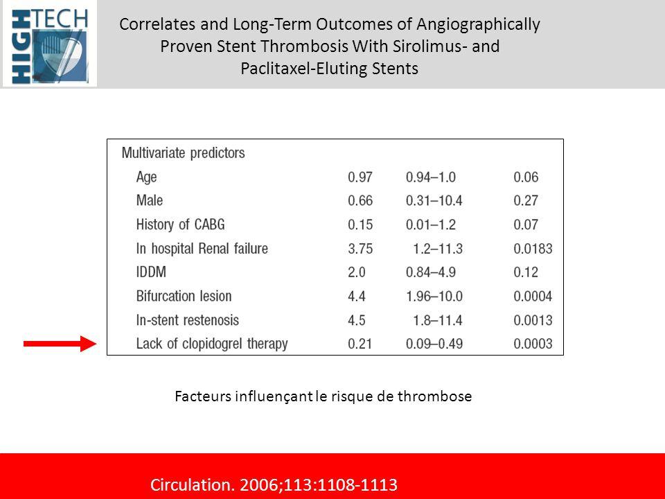 Facteurs influençant le risque de thrombose