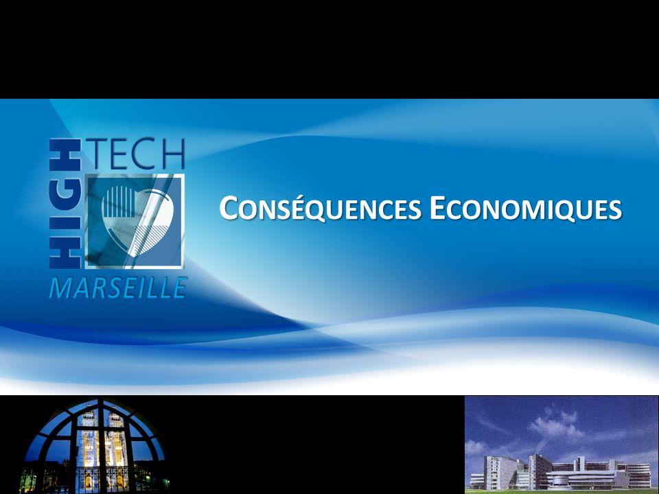 Conséquences Economiques