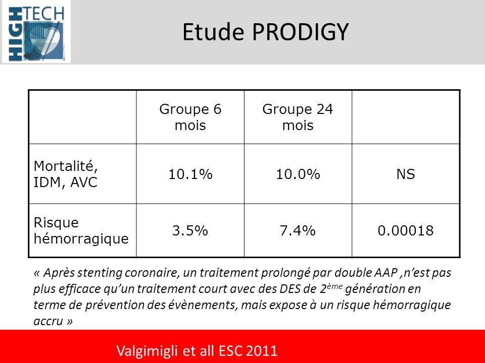 Etude PRODIGY Valgimigli et all ESC 2011 Groupe 6 mois Groupe 24 mois
