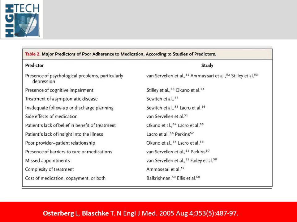 Osterberg L, Blaschke T. N Engl J Med. 2005 Aug 4;353(5):487-97.