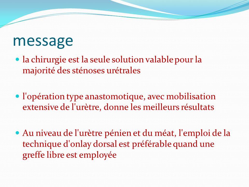 message la chirurgie est la seule solution valable pour la majorité des sténoses urétrales.