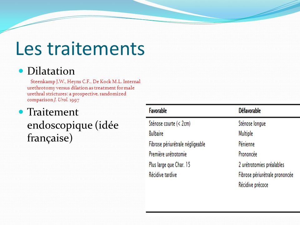Les traitements Dilatation Traitement endoscopique (idée française)