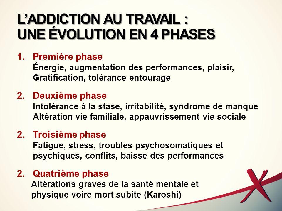 L'ADDICTION AU TRAVAIL : UNE ÉVOLUTION EN 4 PHASES
